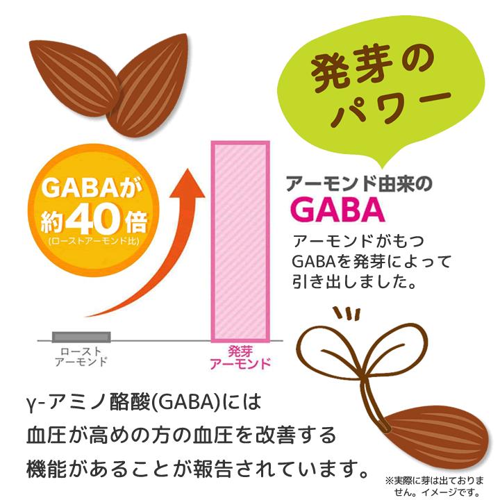 日本初 アーモンド由来のGABA
